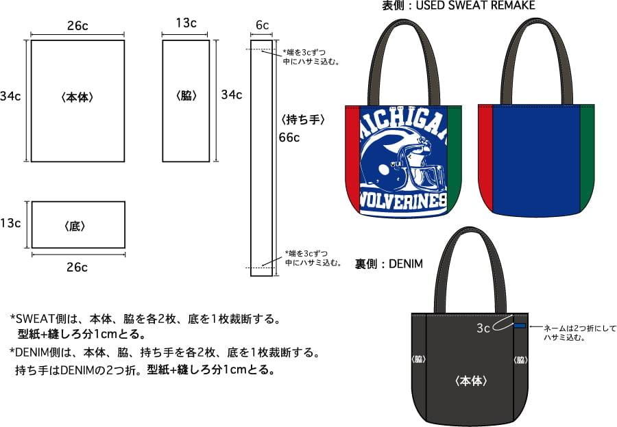リメイクトートバッグの作り方の画像